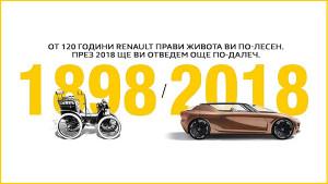 Renault отбелязва 120 години от създаването на марката